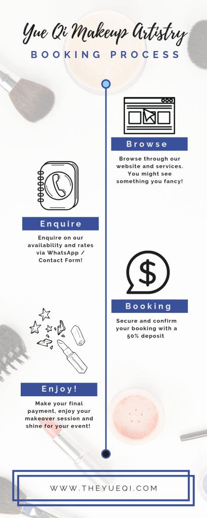 Yue Qi Makeup Artistry Booking Process